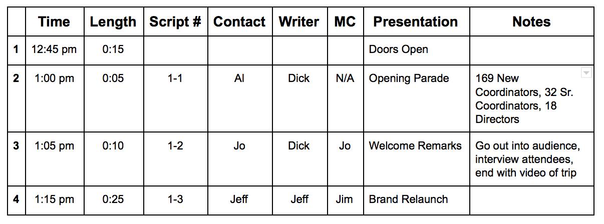 Event Schedule Example